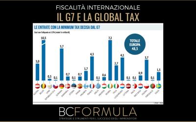 Il G7 e la Global Tax … e vissero tutti felici e contenti